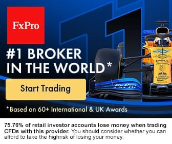 sponsors   fxpro   forex signal room