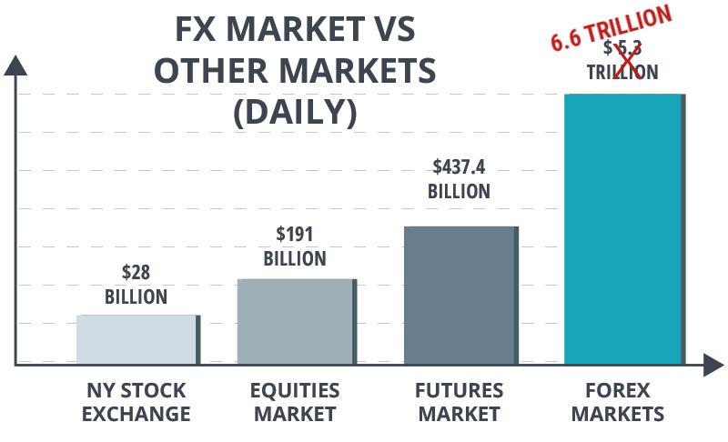 market comparison | forex signal room | premier forex league