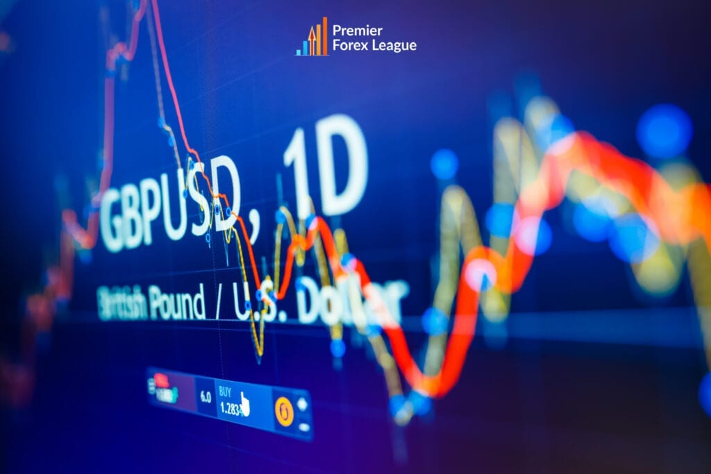 Profitable Forex Trader | GBP/USD | The Premier Forex League